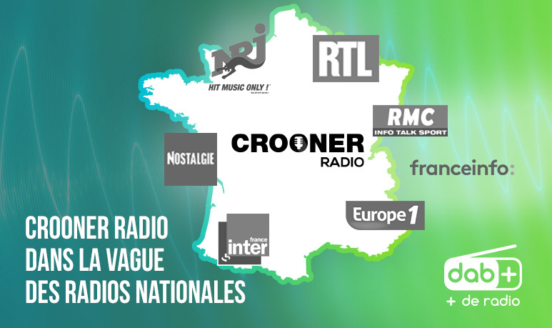 dab+ radio numérique terrestre radio france